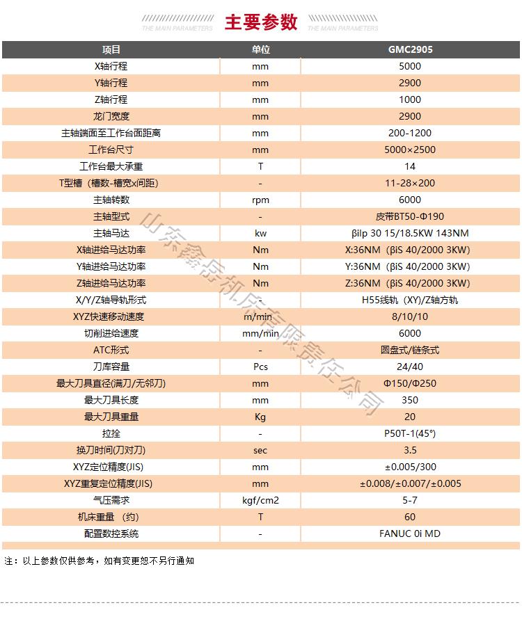 GMC2905龙门加工中心技术参数