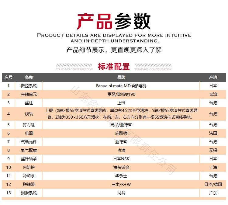 GMC2504龙门加工中心标准配置表