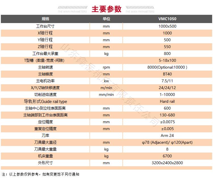 VMC1050龙门加工中心技术参数