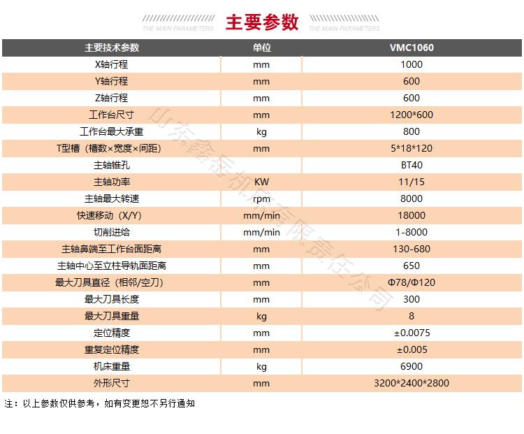 VMC1060龙门加工中心技术参数