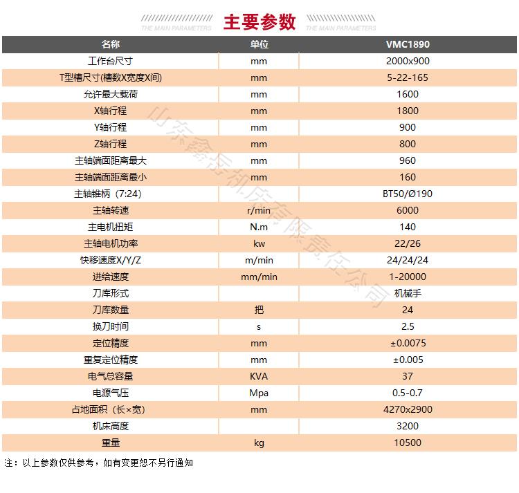 VMC1890龙门加工中心技术参数